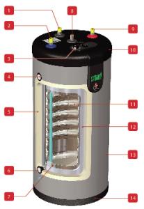assets-tanks-smart-cut-smart-green-met-bollekes-ai___L2Fzc2V0cy9UYW5rcy9TbWFydC9DdXQgU21hcnQgR3JlZW4gLSBtZXQgYm9sbGVrZXMuYWk=___product_detail_diagram